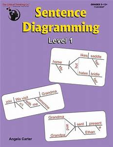 Sentence Diagramming Level 1