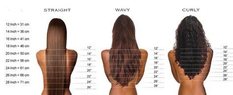wig length chart