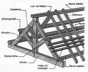 Ferme De Charpente : lexique de la charpente wikip dia ~ Melissatoandfro.com Idées de Décoration