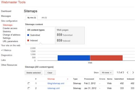 Using Sitemaps Your Website Essexmax
