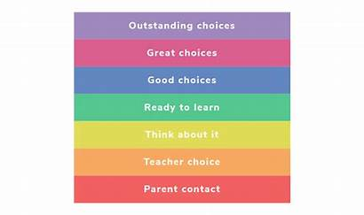 Behaviour Chart Problem Positive Names Maths Learner