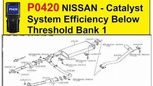P0420 Nissan Catalyst System Efficiency Below Threshold