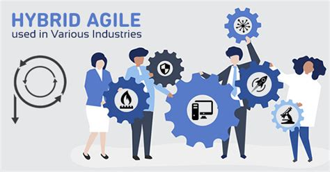 hybrid agile    industries whizlabs blog