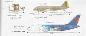 Wiring Diagram A380