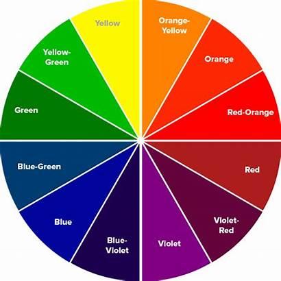 Wheel Colour Hair Does Breakdown Works Guide