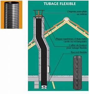 Tuyau Poele A Granule Diametre 80 Brico Depot : bien choisir son raccordement au conduit de chemin e ~ Dailycaller-alerts.com Idées de Décoration
