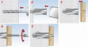 Cheville Beton Charge Lourde : cheville ancrage fixation b ton cellulaire fischer gb ~ Premium-room.com Idées de Décoration