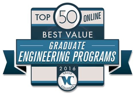 Download Graduate Chemical Engineering Program Rankings. Free Real Estate Flyer Templates. Custom Order Form Template. Free Income Statement Template. 8 Generation Family Tree Template. Photo Booth Design Templates. School Year Calendar Template. Holiday Closed Sign Template. American University Graduate Programs