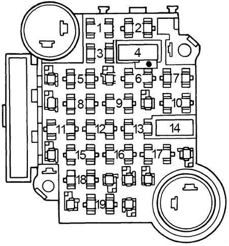 1979 Oldsmobile Fuse Diagram oldsmobile 88 1979 fuse box diagram auto genius
