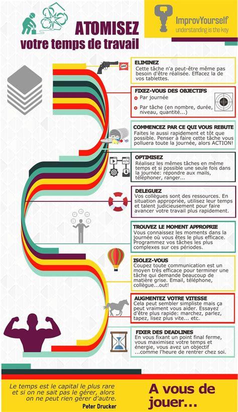 organisation bureau les 20 meilleures idées de la catégorie organisation