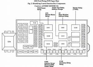2000 Ford F350 Sel Fuse Box Diagram  U2022 Wiring Diagram For Free
