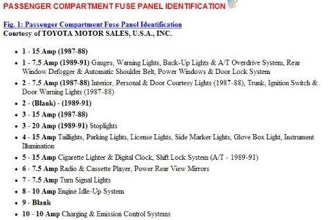 91 Toyotum Camry Fuse Diagram by 1991 Toyota Camry Fuses This Is Unrelated To My Question