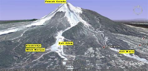 jalur pendakian merapi  kaliurang basecamp kinangrejo