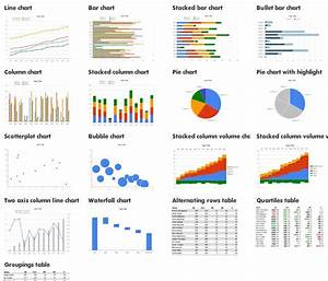 Powerpoint  Excel Chart Data Templates