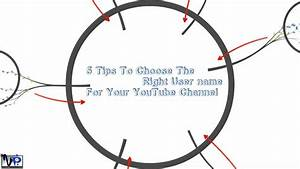 5 Tips To Choose Your Best Youtube Channel Name - YouTube