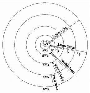 9 8 Quanta To Quarks