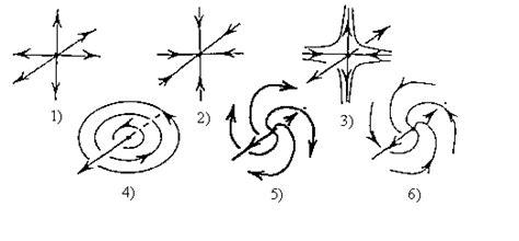 mathematische grundlagen eigenwert vektor