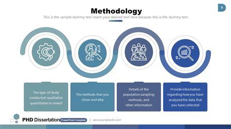 research methodology template  phd dissertation slidemodel