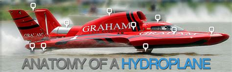 Unlimited Hydro Boats by H1 Unlimited Hydros 101