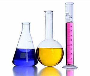 Science A-Z Liquid Measurement Grades 5-6 Science Unit