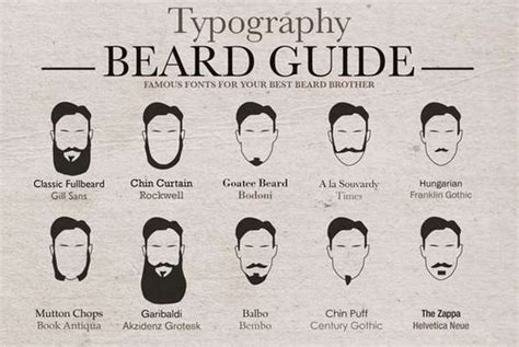 bearded typography charts beard guide