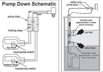 Wiring Float Switch Setup For Septic Effluent Pump