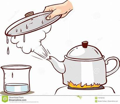 Evaporation Clipart Water Teapot Cliparts