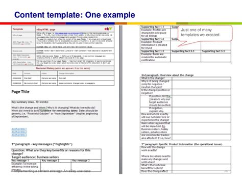 content strategy template confab 2011 ebay use implementing a content strategy within v