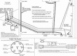 7 Way Trailer Brake Wiring Diagram