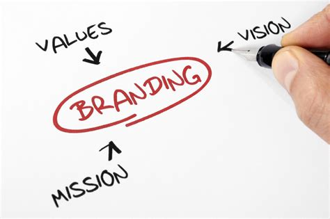 Create Your Brand Identity