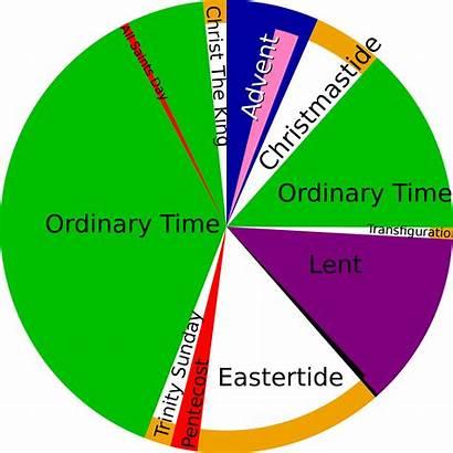Liturgical Catholic Calendar Church Seasons Colors Holidays