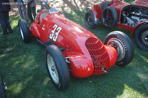 Best Of Alfa Romeo Car Types
