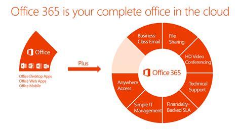Microsoft Office 365  Dacom Services