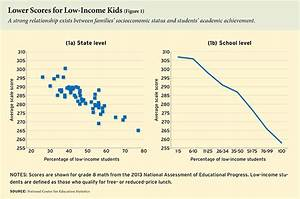 America's Mediocre Test Scores: Education crisis or ...