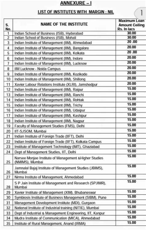 education loan  rs  lakhs