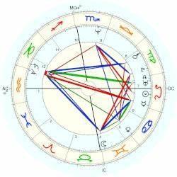 Obama Natal Chart Barack Obama Zodiac