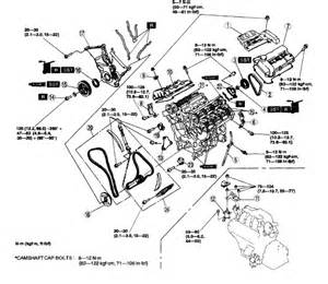 How Do You Get Access To Remove Spark Plug  3 On 2000 Mazda Mpv Dx