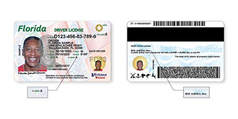 Florida's New Driver License And Id Card