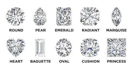 diamond guide diamond types cuts  quality diamondere