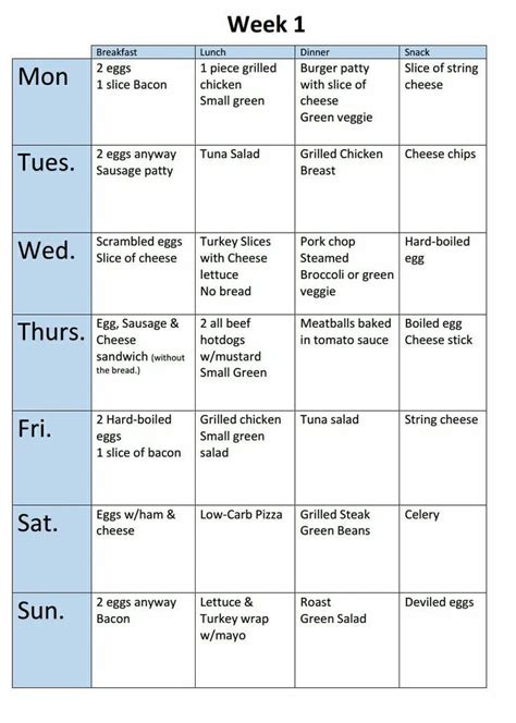 diet plans   month   keto meal plan easy