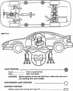 Where Are The Lift Jack  Points For A 1999 Corolla