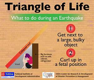 What should I do during an earthquake if I live on the top ...