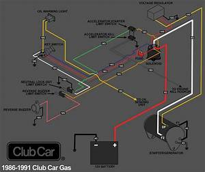 1997 Gas Club Car Wiring Diagram