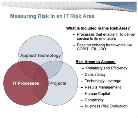 it risk assessment template 7 it risk assessment templates free sles exles format sle templates