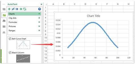 create  bell curve chart template  excel