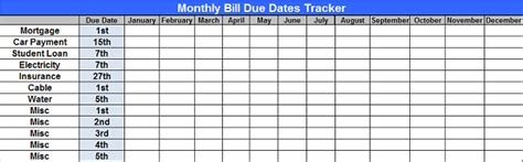 monthly bills template free bill tracking spreadsheet onlyagame