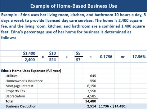 are preschool expenses tax deductible is preschool tuition 629 | Daycare providers Food Allownace Spreadsheet