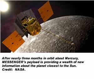 NASA Spacecraft Confirms Theories, Sees Surprises at Mercury