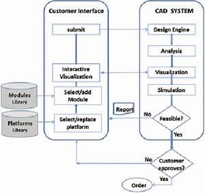Diagram Wiring Diagram Cad Program Full Version Hd Quality Cad Program Diagramgrimmm Migliorcialda It
