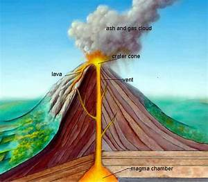 Mit Scientists Theorize Why Volcano Erupts    New Theory